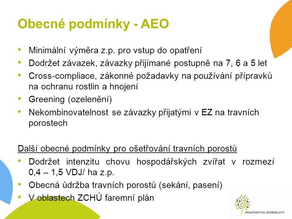 Obecné podmínky - AEO Minimální výměra z.p. pro vstup do opatření Dodržet závazek, závazky přijímané postupně na 7, 6 a 5 let Cross-compliace, zákonné