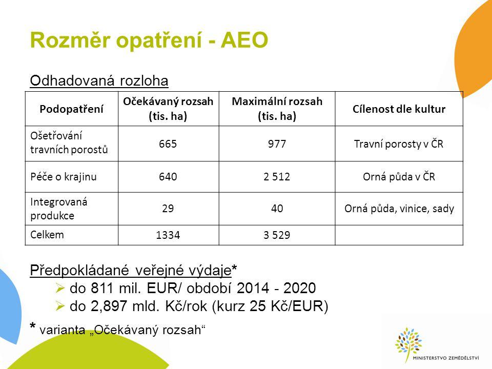 Rozměr opatření - AEO Odhadovaná rozloha Předpokládané veřejné výdaje*  do 811 mil. EUR/ období 2014 - 2020  do 2,897 mld. Kč/rok (kurz 25 Kč/EUR) *
