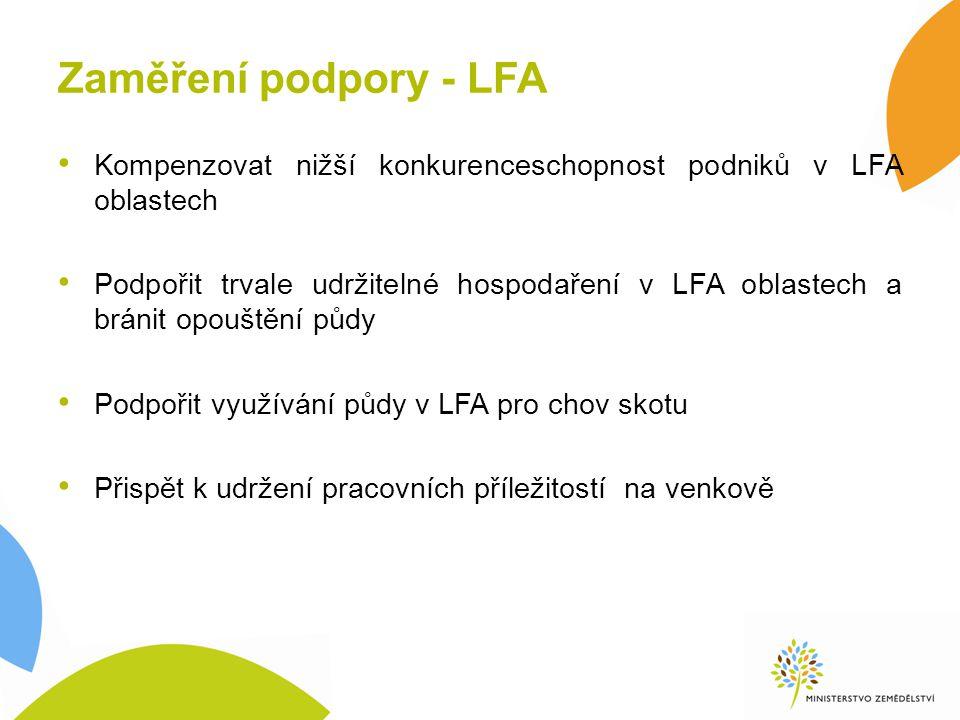 Zaměření podpory - LFA Kompenzovat nižší konkurenceschopnost podniků v LFA oblastech Podpořit trvale udržitelné hospodaření v LFA oblastech a bránit o