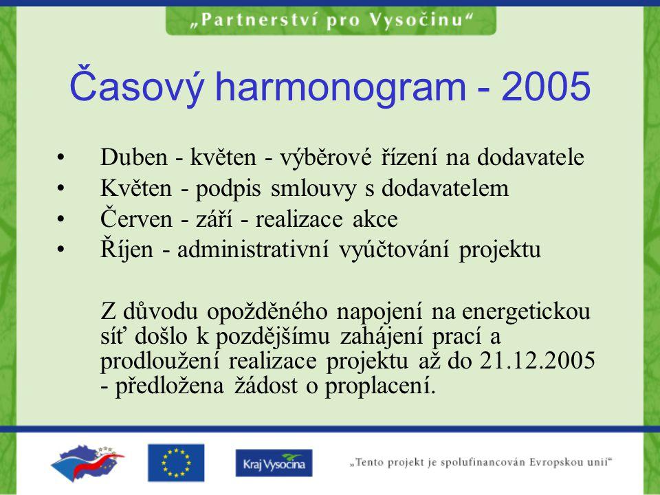 Časový harmonogram - 2005 Duben - květen - výběrové řízení na dodavatele Květen - podpis smlouvy s dodavatelem Červen - září - realizace akce Říjen - administrativní vyúčtování projektu Z důvodu opožděného napojení na energetickou síť došlo k pozdějšímu zahájení prací a prodloužení realizace projektu až do 21.12.2005 - předložena žádost o proplacení.