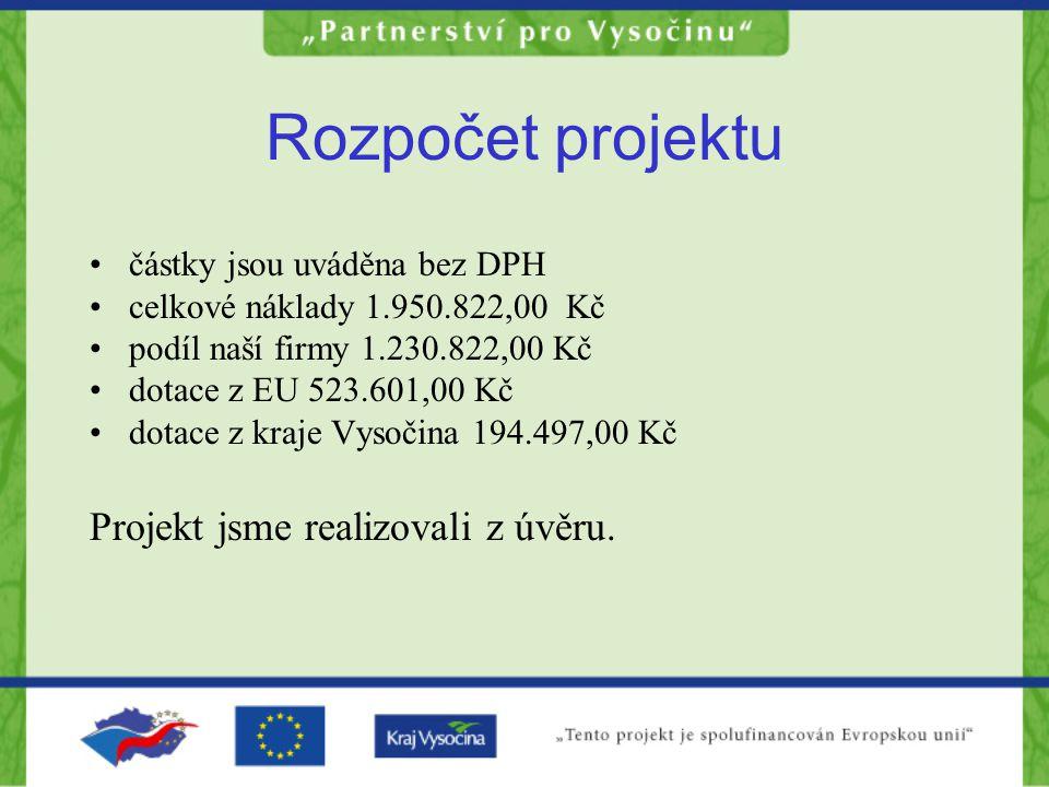 Rozpočet projektu částky jsou uváděna bez DPH celkové náklady 1.950.822,00 Kč podíl naší firmy 1.230.822,00 Kč dotace z EU 523.601,00 Kč dotace z kraje Vysočina 194.497,00 Kč Projekt jsme realizovali z úvěru.