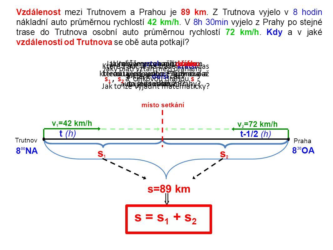 Vzdálenost mezi Trutnovem a Prahou je 89 km. Z Trutnova vyjelo v 8 hodin nákladní auto průměrnou rychlostí 42 km/h. V 8h 30min vyjelo z Prahy po stejn