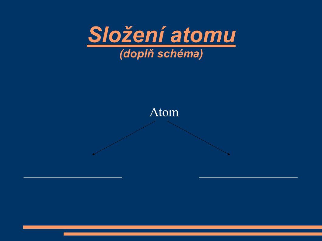 Složení atomu (doplň schéma) Atom _______________