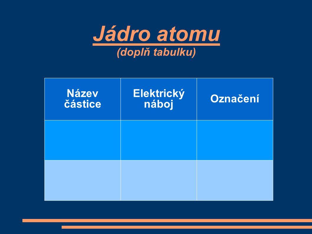 Atomový (elektronový) obal (doplň tabulku a slova do textu tak, aby věty dávaly smysl) Název částice Elektrický náboj Označení Elektrony jsou uspořádny do _____________.