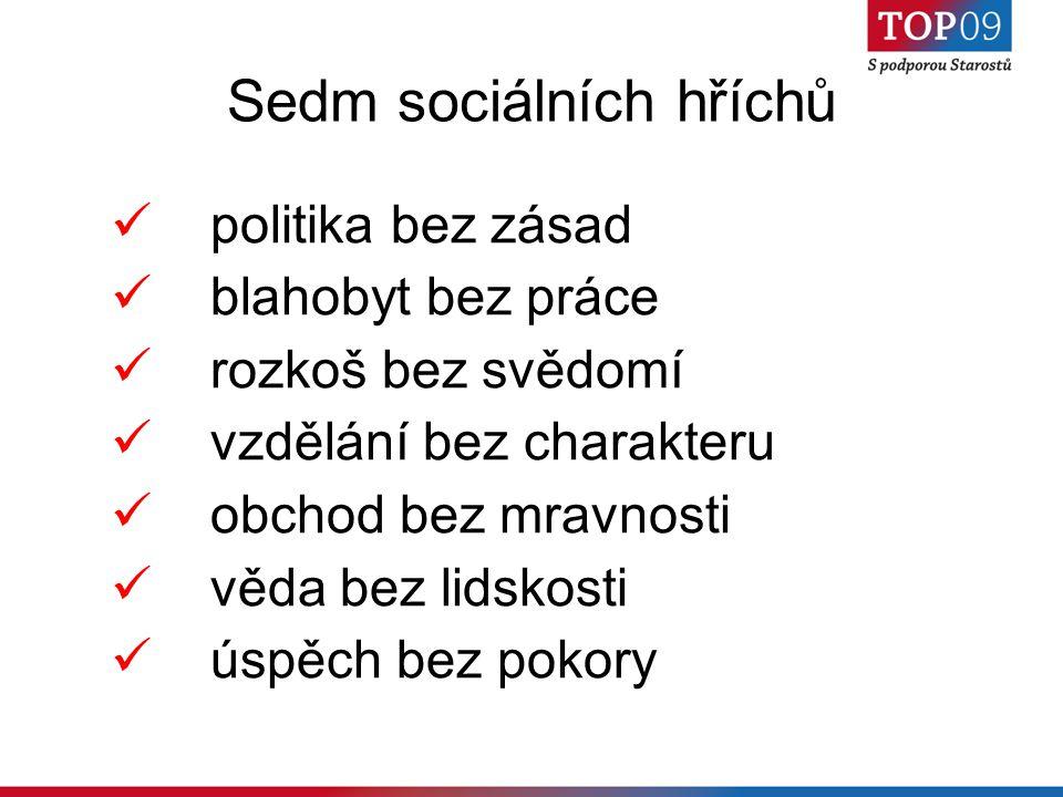 politika bez zásad blahobyt bez práce rozkoš bez svědomí vzdělání bez charakteru obchod bez mravnosti věda bez lidskosti úspěch bez pokory Sedm sociál
