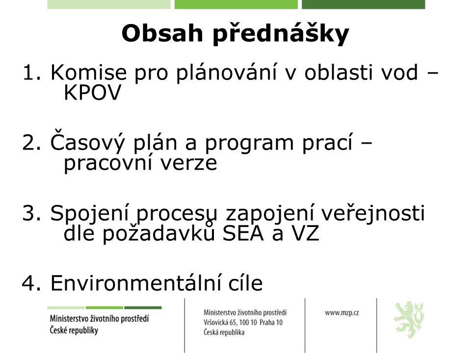 Obsah přednášky 1. Komise pro plánování v oblasti vod – KPOV 2.