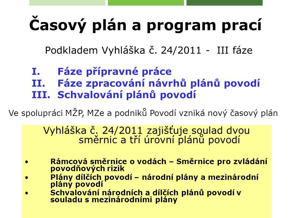 Podrobný harmonogram - ukázka Podrobný harmonogram se dokončuje na úrovních MZe – MŽP a správců povodí ÚroveňČinnostZodpovědnostZačátekKonec PŘÍPRAVNÉ PRÁCE Národní Stanovení cílů (revize) - § 12 MŽP, MZe9.6.201130.6.2012 Národní + DílčíMetodická podpora činností procesu plánování v oblasti vodMŽP, MZe9.6.201131.12.2012 Pořízení maket národních plánů povodí (NPP)Mze1.1.201230.6.2012 Pořízení maket plánů dílčích povodí (PDP)SP.