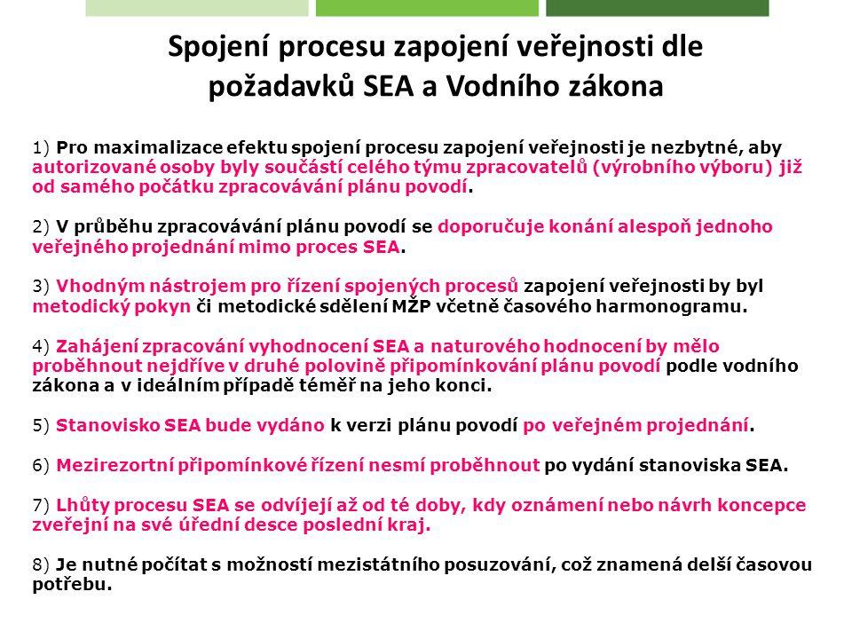 Aktualizace environmentálních cílů STANOVENÉ EC PRO I.