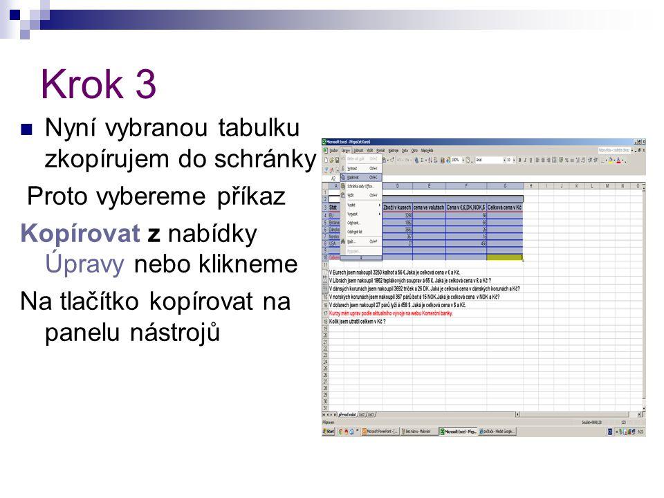 Krok 3 Nyní vybranou tabulku zkopírujem do schránky Proto vybereme příkaz Kopírovat z nabídky Úpravy nebo klikneme Na tlačítko kopírovat na panelu nás