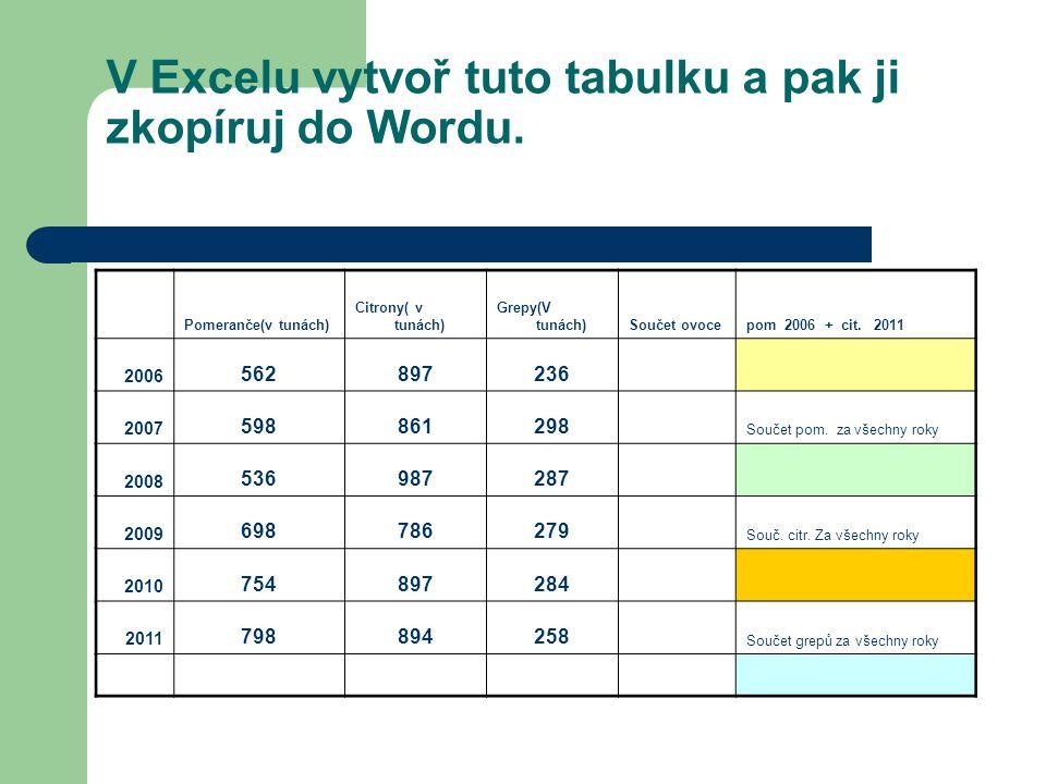 V Excelu vytvoř tuto tabulku a pak ji zkopíruj do Wordu. Pomeranče(v tunách) Citrony( v tunách) Grepy(V tunách)Součet ovocepom 2006 + cit. 2011 2006 5