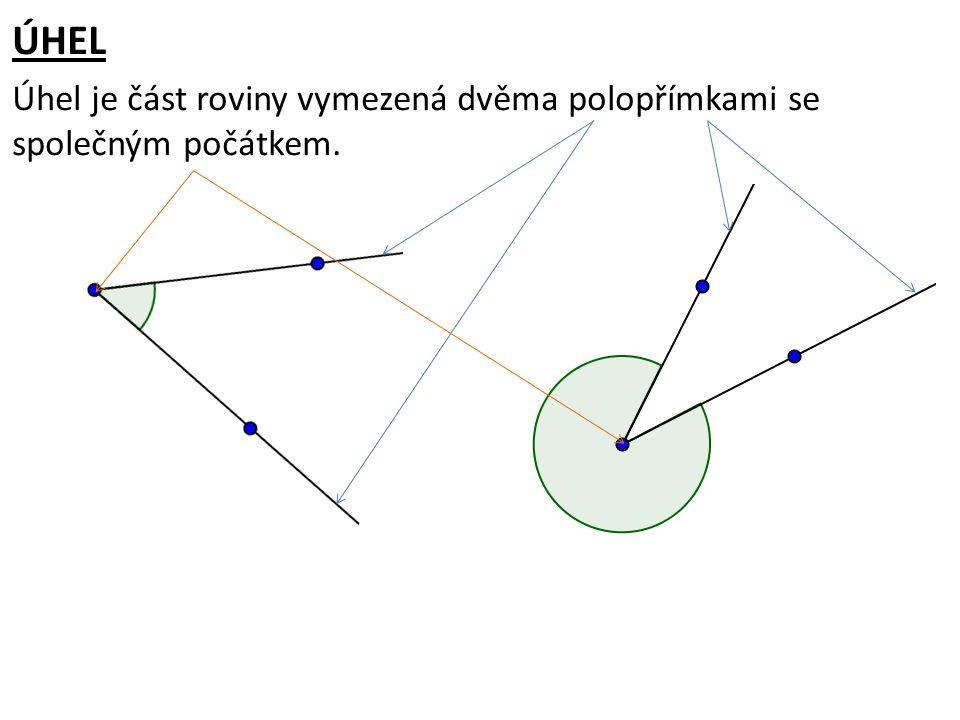ÚHEL Úhel je část roviny vymezená dvěma polopřímkami se společným počátkem.
