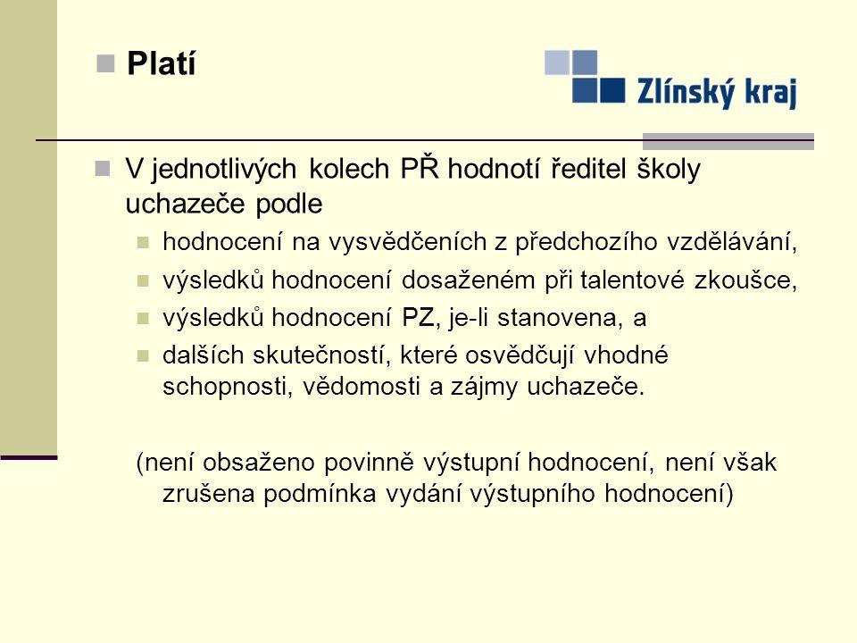 Ve Zlínském kraji platí Koná se přijímací zkouška do čtyřletých maturitních oborů denního studia v 1.