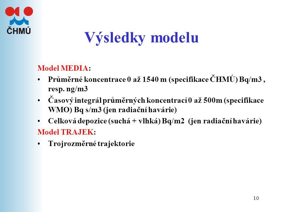 10 Výsledky modelu Model MEDIA: Průměrné koncentrace 0 až 1540 m (specifikace ČHMÚ) Bq/m3, resp. ng/m3 Časový integrál průměrných koncentrací 0 až 500