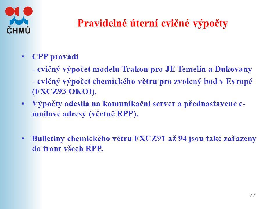 22 Pravidelné úterní cvičné výpočty CPP provádí - cvičný výpočet modelu Trakon pro JE Temelín a Dukovany - cvičný výpočet chemického větru pro zvolený bod v Evropě (FXCZ93 OKOI).