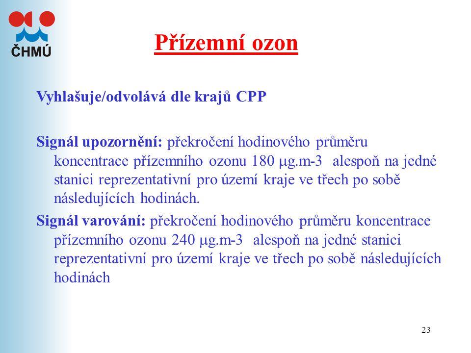 23 Přízemní ozon Vyhlašuje/odvolává dle krajů CPP Signál upozornění: překročení hodinového průměru koncentrace přízemního ozonu 180  g.m-3 alespoň na