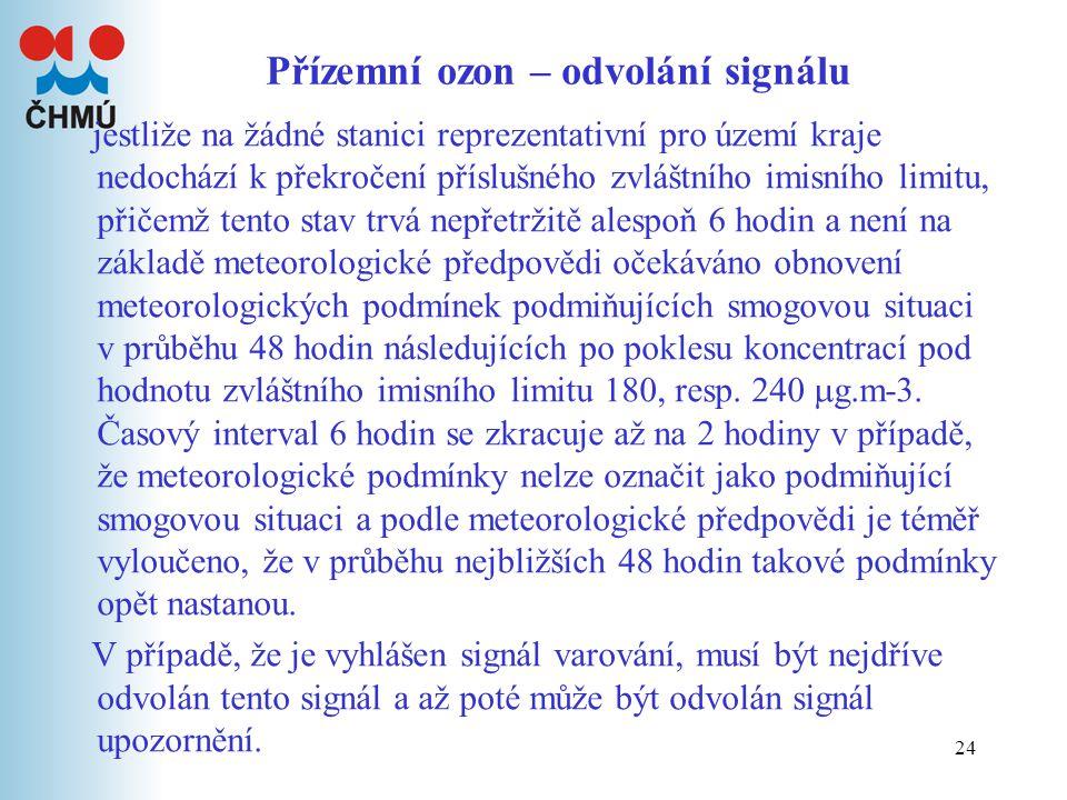 24 Přízemní ozon – odvolání signálu jestliže na žádné stanici reprezentativní pro území kraje nedochází k překročení příslušného zvláštního imisního l