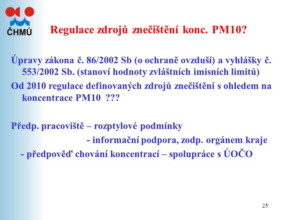 25 Regulace zdrojů znečištění konc. PM10? Úpravy zákona č. 86/2002 Sb (o ochraně ovzduší) a vyhlášky č. 553/2002 Sb. (stanoví hodnoty zvláštních imisn