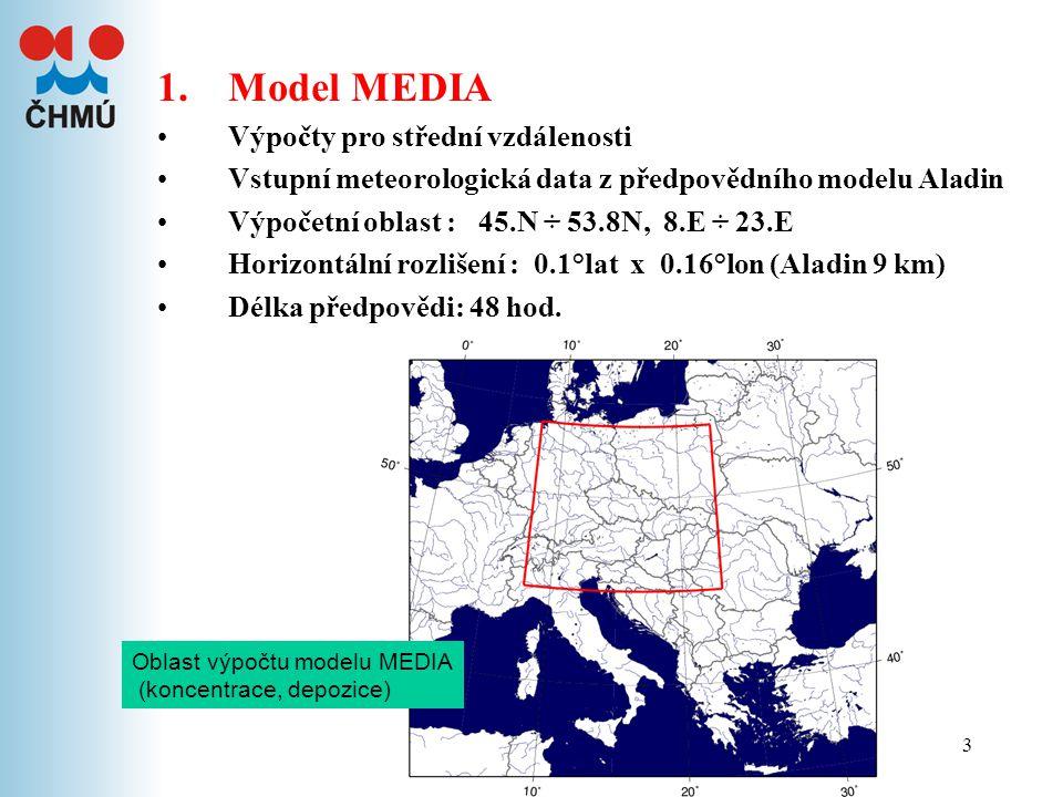 3 Oblast výpočtu modelu MEDIA (koncentrace, depozice) 1.Model MEDIA Výpočty pro střední vzdálenosti Vstupní meteorologická data z předpovědního modelu