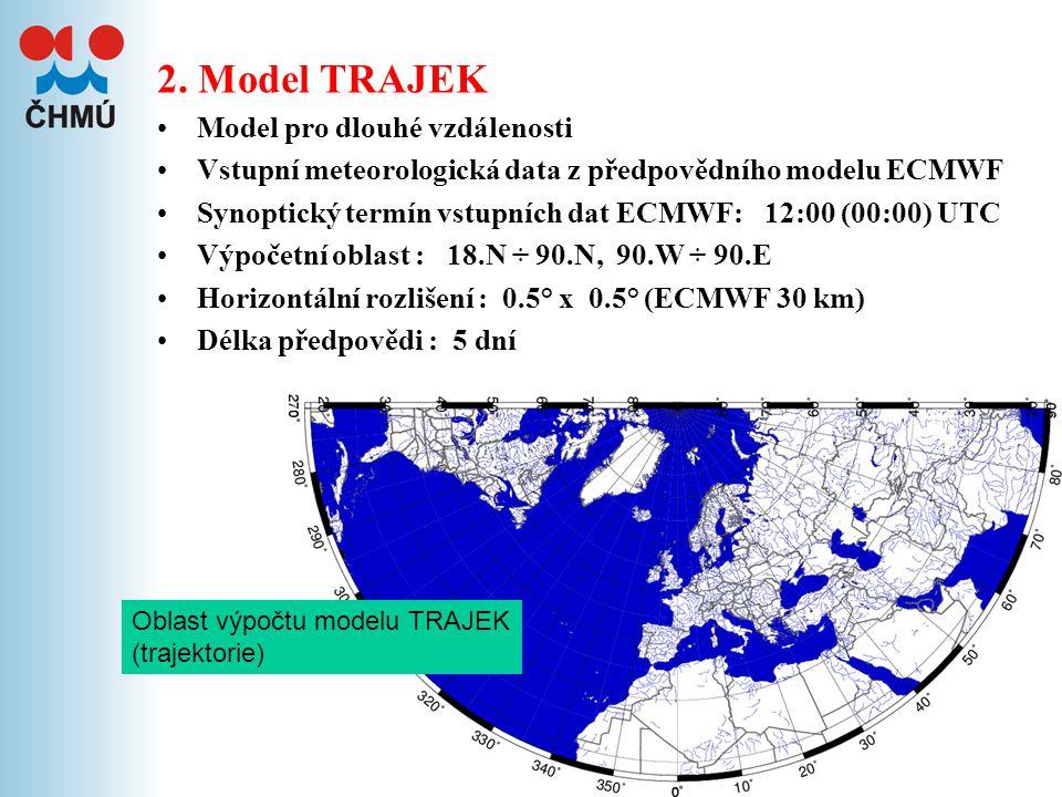 4 Oblast výpočtu modelu TRAJEK (trajektorie) 2. Model TRAJEK Model pro dlouhé vzdálenosti Vstupní meteorologická data z předpovědního modelu ECMWF Syn