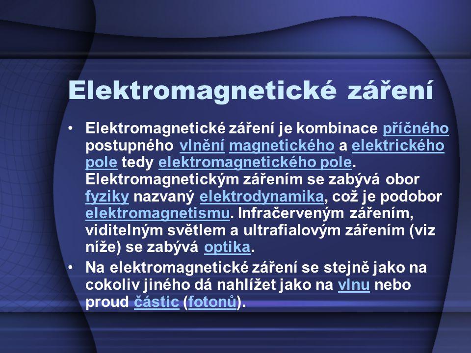 Elektromagnetické záření Elektromagnetické záření je kombinace příčného postupného vlnění magnetického a elektrického pole tedy elektromagnetického po