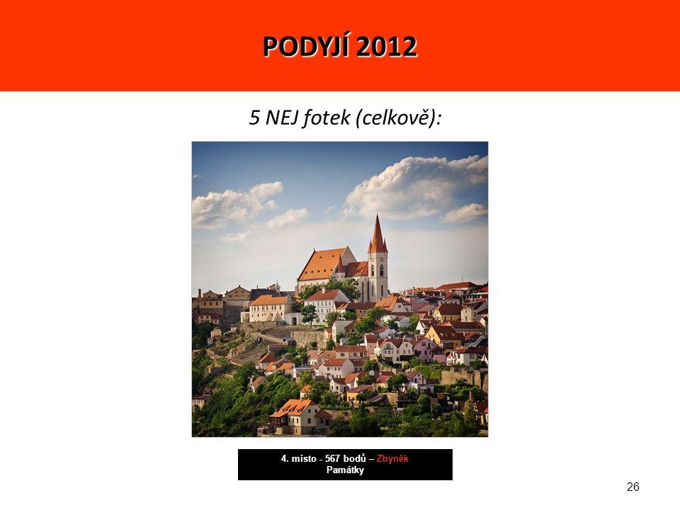 26 5 NEJ fotek (celkově): 4. místo - 567 bodů – Zbyněk Památky PODYJÍ 2012