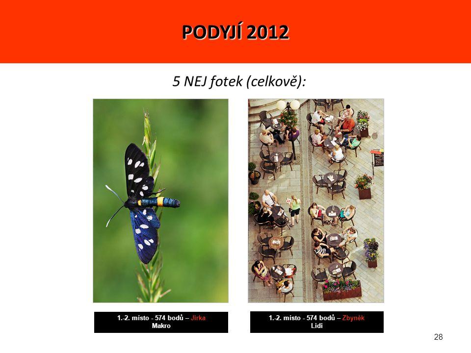 28 5 NEJ fotek (celkově): 1.-2. místo - 574 bodů – Jirka Makro PODYJÍ 2012 1.-2.