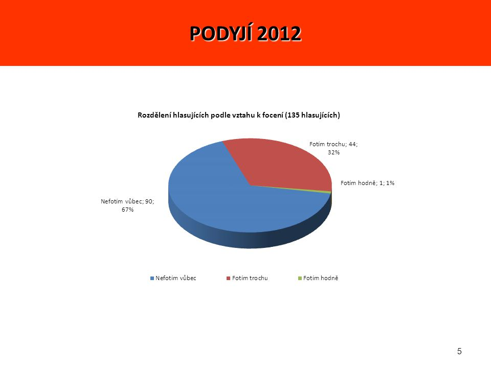 16 5.REPORTÁŽ 1. místo – Zbyněk (513 – 3,80) 2. místo – Honza (505 – 3,74) 3.