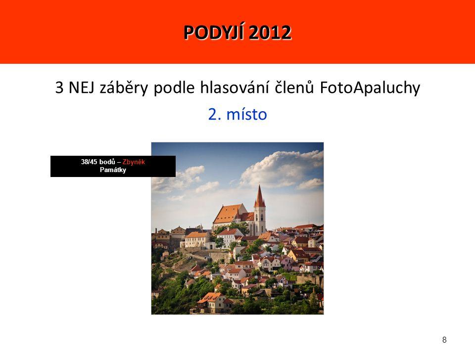 9 3 NEJ záběry podle hlasování členů FotoApaluchy 1. místo PODYJÍ 2012 40/45 bodů – Zbyněk Lidé