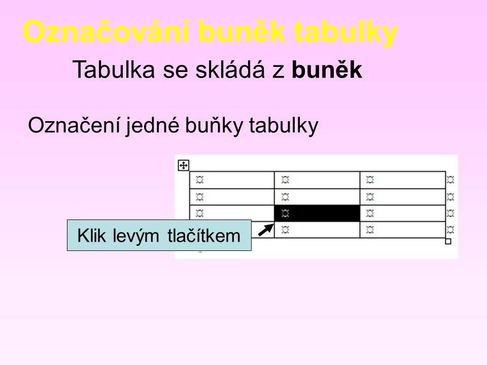 Označování buněk tabulky Tabulka se skládá z buněk Označení jedné buňky tabulky Klik levým tlačítkem