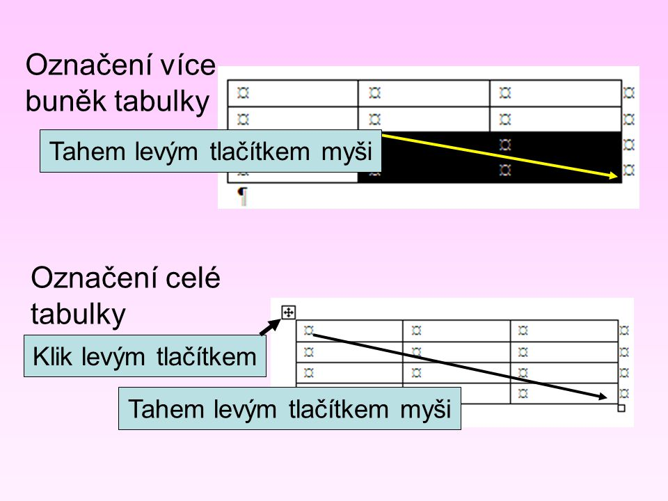 Označení více buněk tabulky Tahem levým tlačítkem myši Označení celé tabulky Klik levým tlačítkem Tahem levým tlačítkem myši