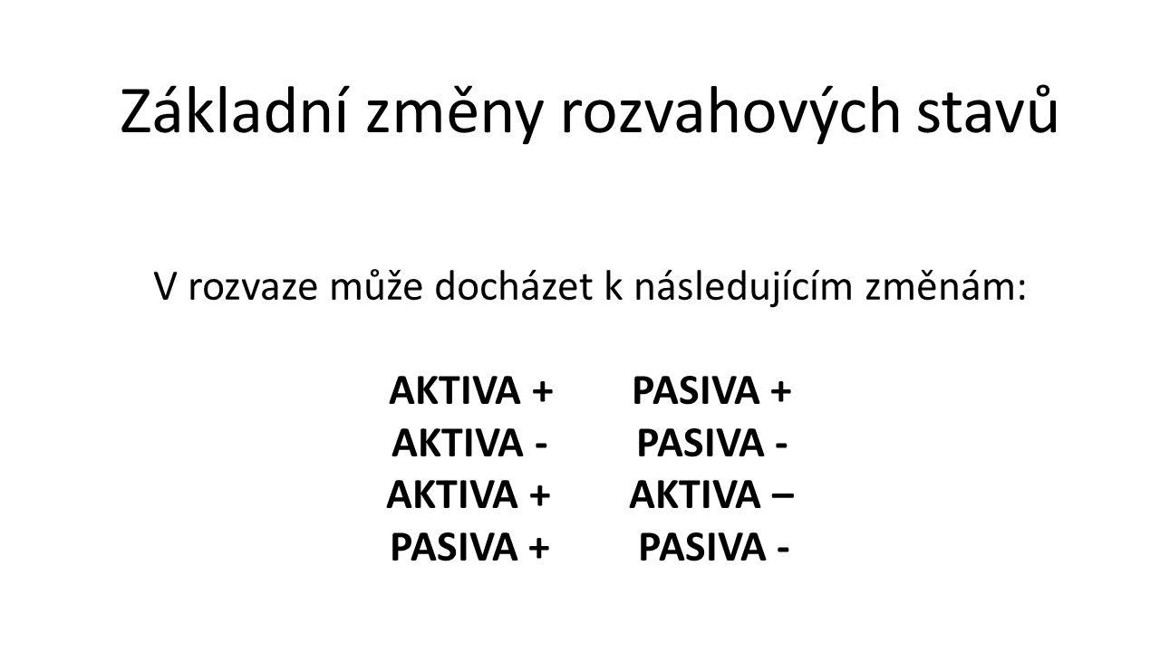 Základní změny rozvahových stavů V rozvaze může docházet k následujícím změnám: AKTIVA + PASIVA + AKTIVA - PASIVA - AKTIVA + AKTIVA – PASIVA + PASIVA -