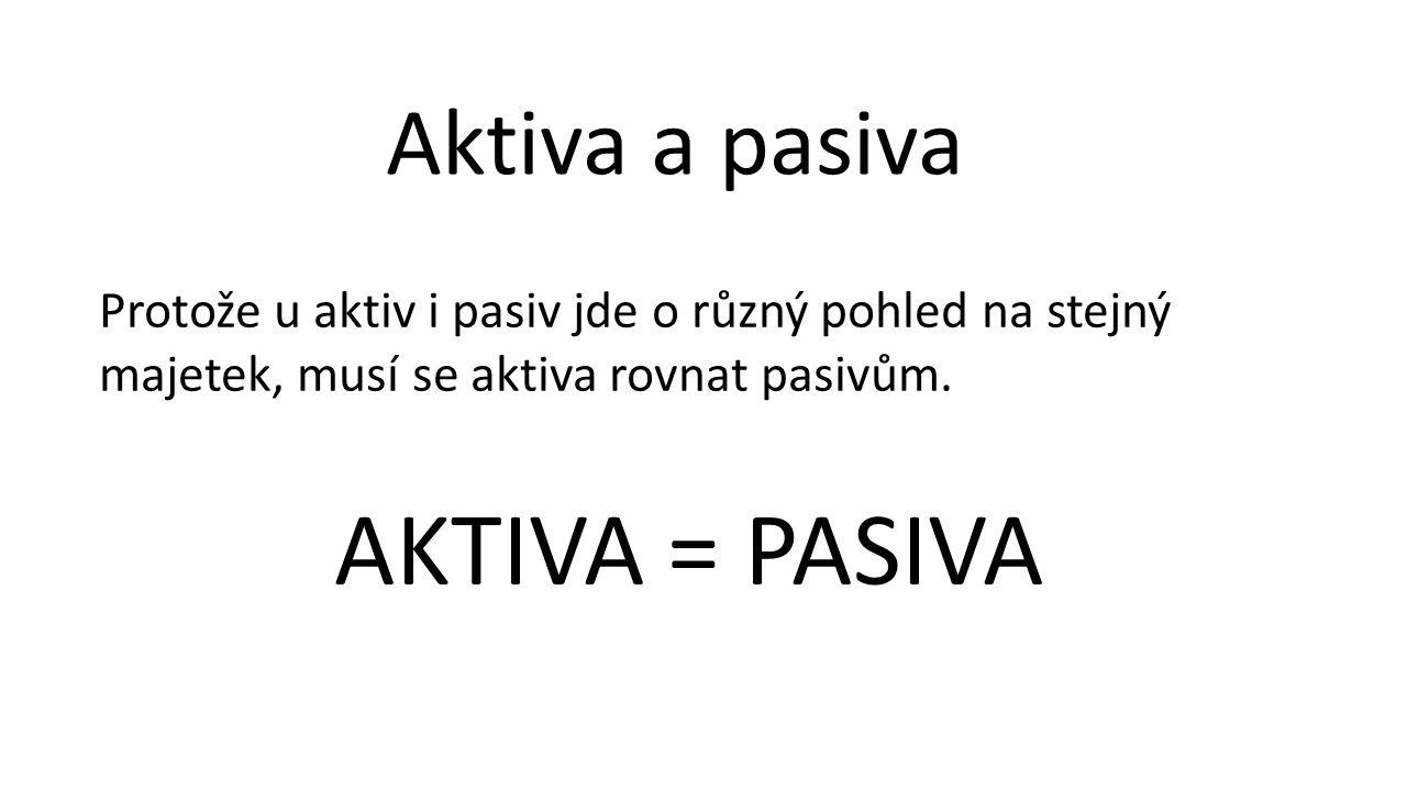 Aktiva a pasiva Protože u aktiv i pasiv jde o různý pohled na stejný majetek, musí se aktiva rovnat pasivům.