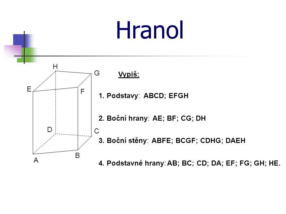 Hranol H G F E D C B A 1.Podstavy:ABCD; EFGH 2. Boční hrany:AE; BF; CG; DH 3.