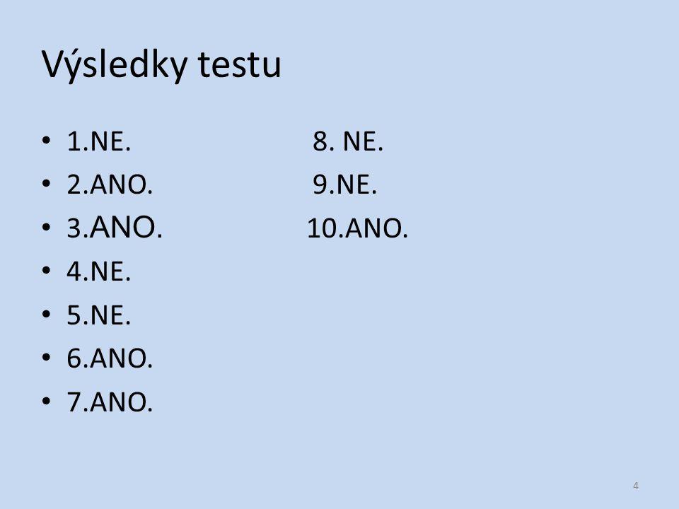Výsledky testu 1.NE.8. NE. 2.ANO.9.NE. 3. ANO. 10.ANO. 4.NE. 5.NE. 6.ANO. 7.ANO. 4