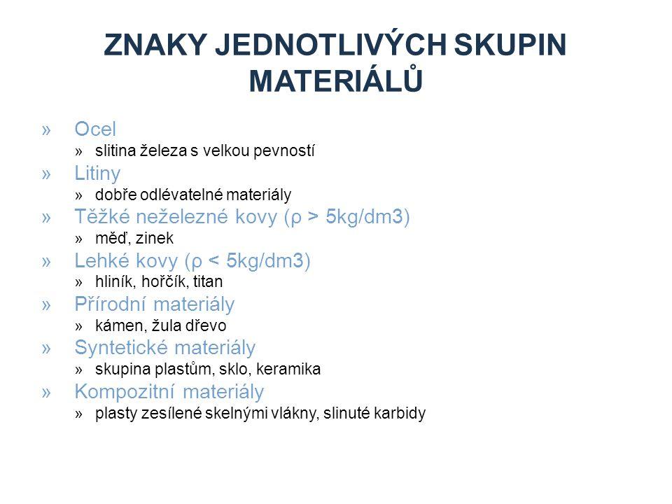 ZNAKY JEDNOTLIVÝCH SKUPIN MATERIÁLŮ »Ocel »slitina železa s velkou pevností »Litiny »dobře odlévatelné materiály »Těžké neželezné kovy (ρ > 5kg/dm3) »měď, zinek »Lehké kovy (ρ < 5kg/dm3) »hliník, hořčík, titan »Přírodní materiály »kámen, žula dřevo »Syntetické materiály »skupina plastům, sklo, keramika »Kompozitní materiály »plasty zesílené skelnými vlákny, slinuté karbidy
