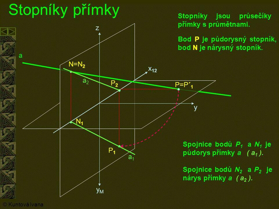 Stopníky přímky N=N 2 N1N1 P=P´ 1 P2P2 Stopníky jsou průsečíky přímky s průmětnami. P1P1 x 12 y z a yMyM Spojnice bodů P 1 a N 1 je půdorys přímky a (