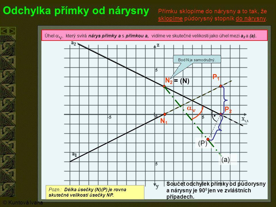 11 Odchylka přímky od nárysny N1N1 N2N2 P2P2 P1P1 Přímku sklopíme do nárysny a to tak, že sklopíme půdorysný stopník do nárysny. (P) Bod N je samodruž