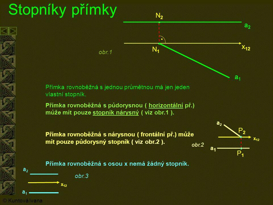 Stopníky přímky Přímka rovnoběžná s jednou průmětnou má jen jeden vlastní stopník. Přímka rovnoběžná s půdorysnou ( horizontální př.) může mít pouze s