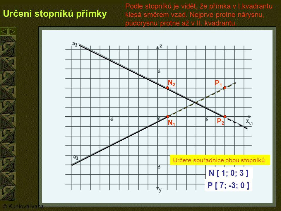 9 Určení stopníků přímky N1N1 N2N2 P2P2 P1P1 Podle stopníků je vidět, že přímka v I.kvadrantu klesá směrem vzad. Nejprve protne nárysnu, půdorysnu pro