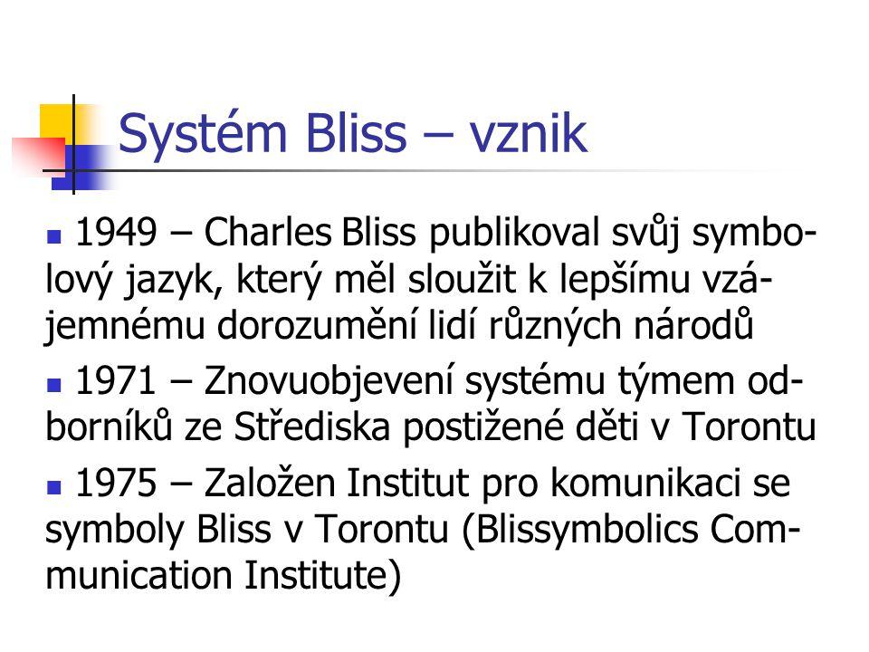 Systém Bliss – vznik 1949 – Charles Bliss publikoval svůj symbo- lový jazyk, který měl sloužit k lepšímu vzá- jemnému dorozumění lidí různých národů 1971 – Znovuobjevení systému týmem od- borníků ze Střediska postižené děti v Torontu 1975 – Založen Institut pro komunikaci se symboly Bliss v Torontu (Blissymbolics Com- munication Institute)