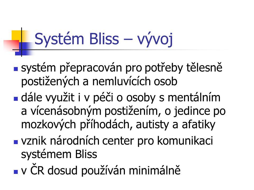 Systém Bliss – vývoj systém přepracován pro potřeby tělesně postižených a nemluvících osob dále využit i v péči o osoby s mentálním a vícenásobným postižením, o jedince po mozkových příhodách, autisty a afatiky vznik národních center pro komunikaci systémem Bliss v ČR dosud používán minimálně