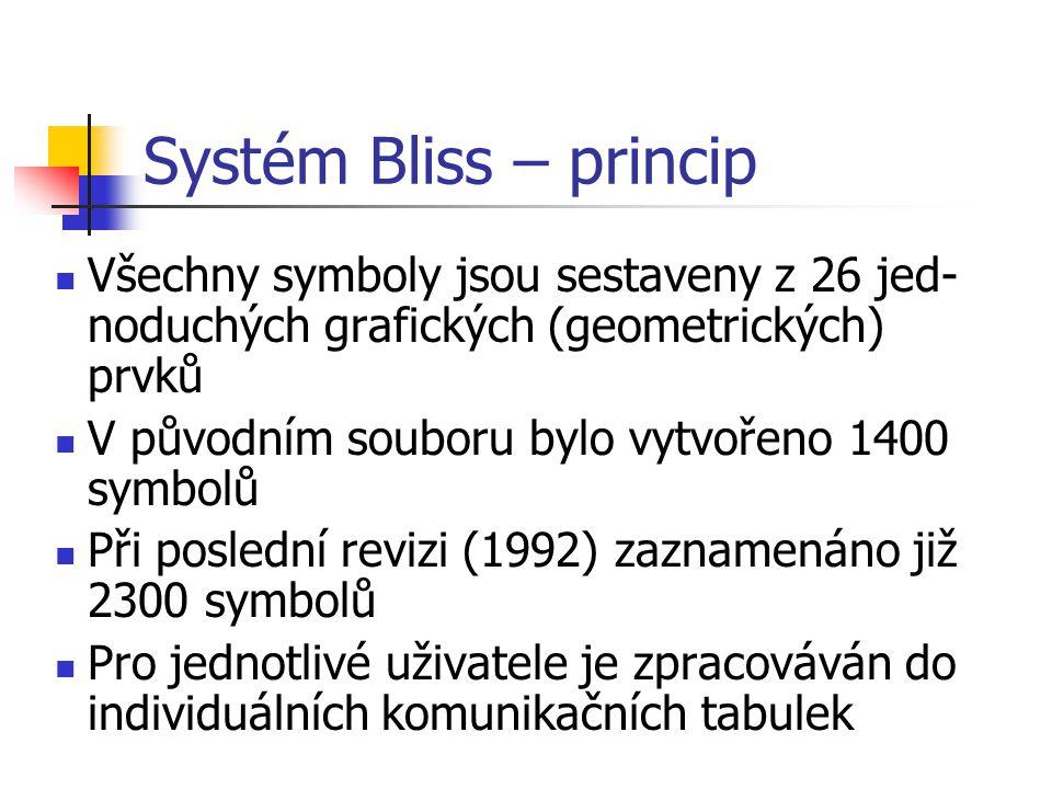 Systém Bliss – princip Všechny symboly jsou sestaveny z 26 jed- noduchých grafických (geometrických) prvků V původním souboru bylo vytvořeno 1400 symbolů Při poslední revizi (1992) zaznamenáno již 2300 symbolů Pro jednotlivé uživatele je zpracováván do individuálních komunikačních tabulek