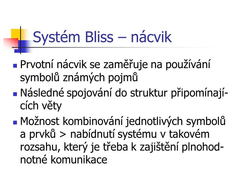Systém Bliss – nácvik Prvotní nácvik se zaměřuje na používání symbolů známých pojmů Následné spojování do struktur připomínají- cích věty Možnost kombinování jednotlivých symbolů a prvků > nabídnutí systému v takovém rozsahu, který je třeba k zajištění plnohod- notné komunikace