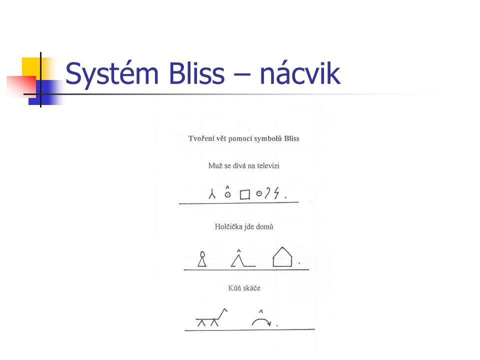 Systém Bliss – nácvik