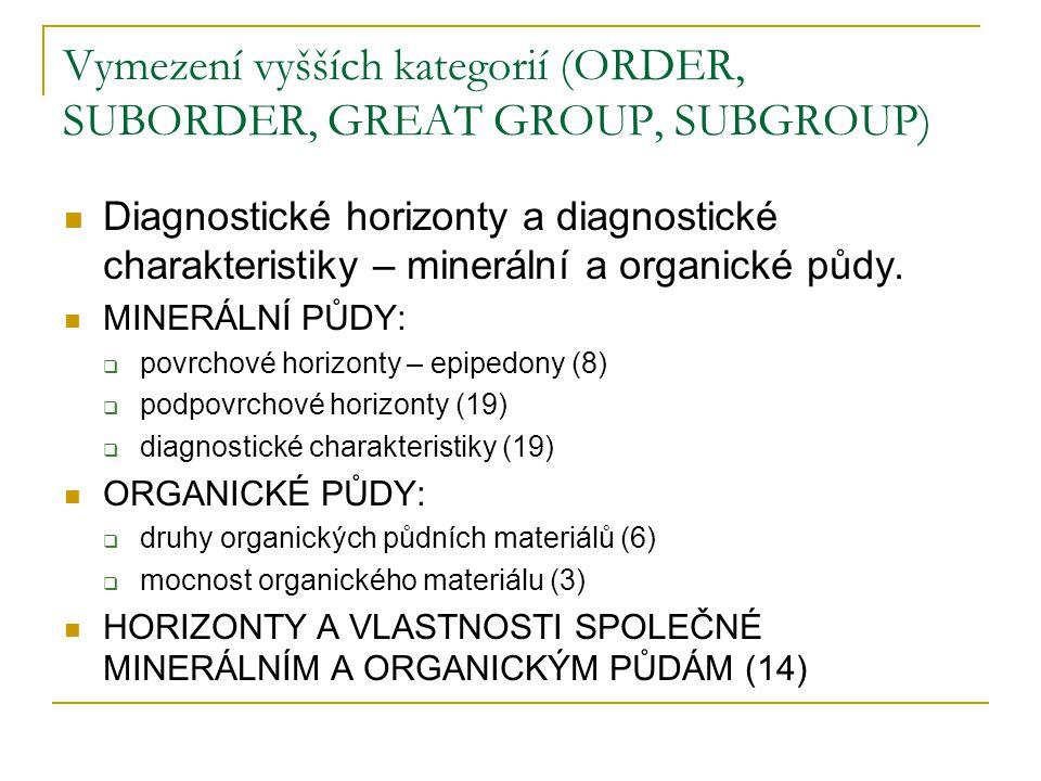 Vymezení vyšších kategorií (ORDER, SUBORDER, GREAT GROUP, SUBGROUP) Diagnostické horizonty a diagnostické charakteristiky – minerální a organické půdy