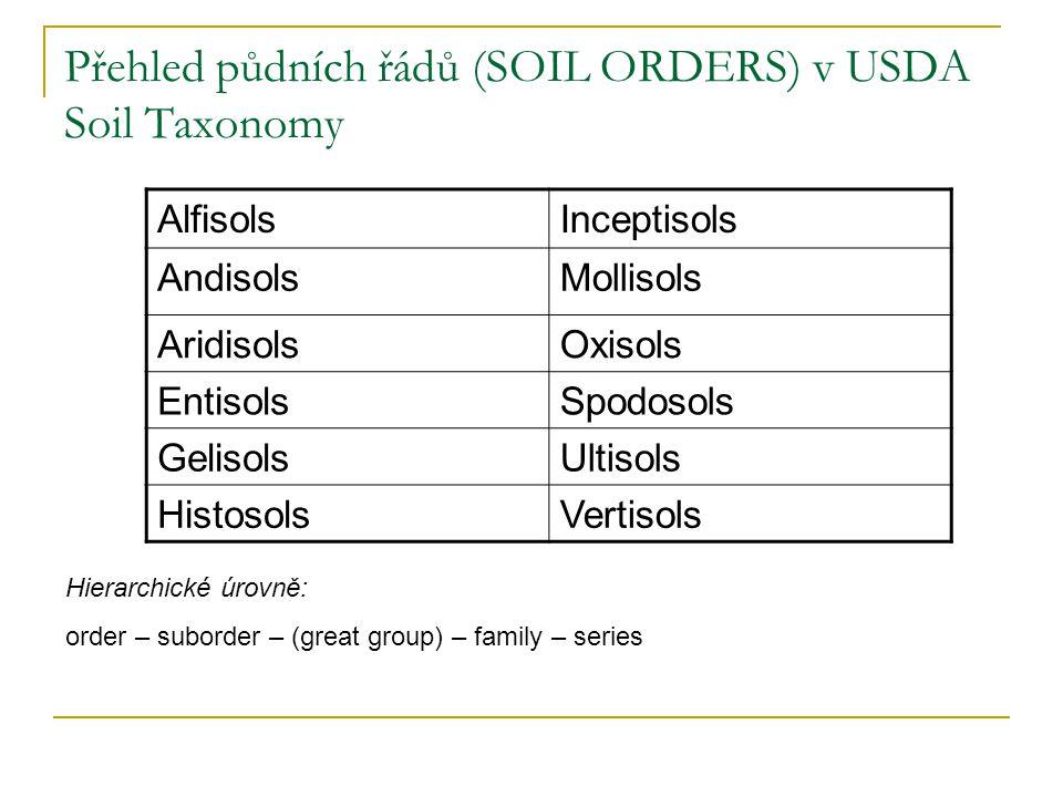 Přehled půdních řádů (SOIL ORDERS) v USDA Soil Taxonomy AlfisolsInceptisols AndisolsMollisols AridisolsOxisols EntisolsSpodosols GelisolsUltisols Hist