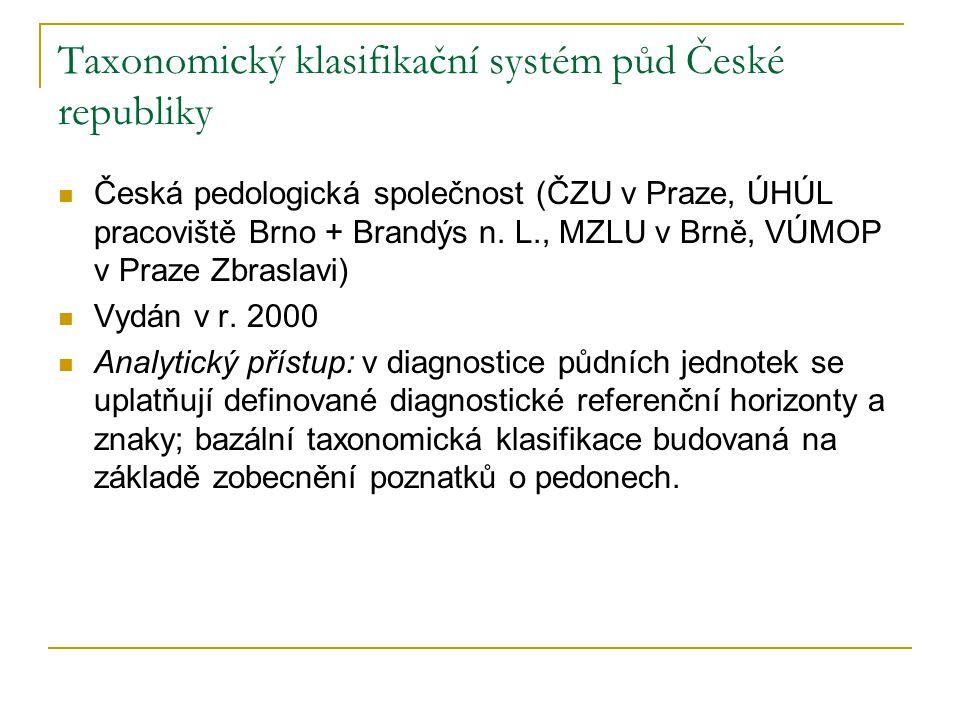 Taxonomický klasifikační systém půd České republiky Česká pedologická společnost (ČZU v Praze, ÚHÚL pracoviště Brno + Brandýs n. L., MZLU v Brně, VÚMO