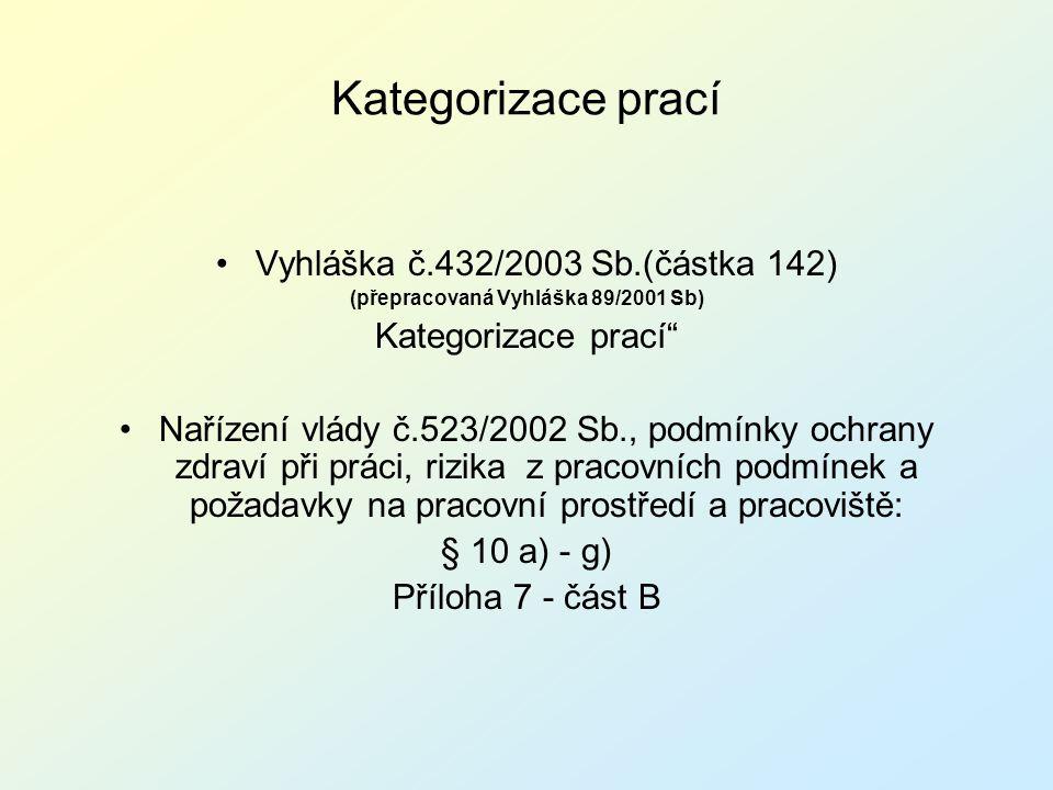 """Kategorizace prací Vyhláška č.432/2003 Sb.(částka 142) (přepracovaná Vyhláška 89/2001 Sb) Kategorizace prací"""" Nařízení vlády č.523/2002 Sb., podmínky"""
