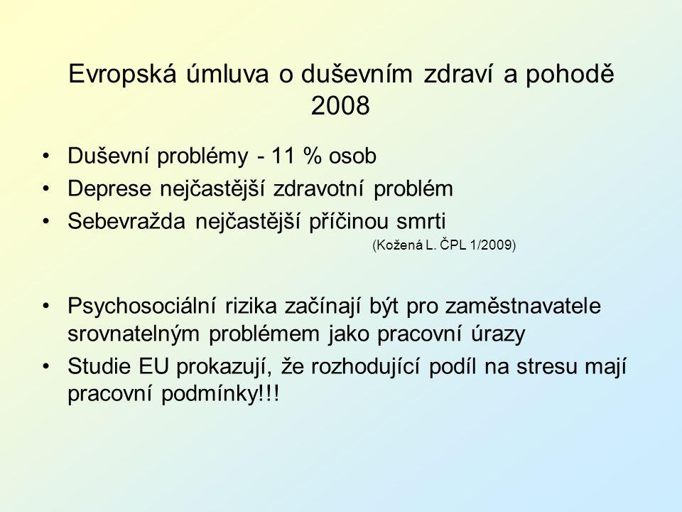 Evropská úmluva o duševním zdraví a pohodě 2008 Duševní problémy - 11 % osob Deprese nejčastější zdravotní problém Sebevražda nejčastější příčinou smr