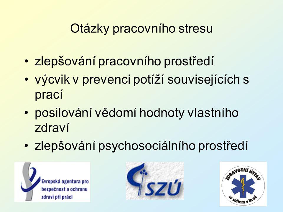 Otázky pracovního stresu zlepšování pracovního prostředí výcvik v prevenci potíží souvisejících s prací posilování vědomí hodnoty vlastního zdraví zle